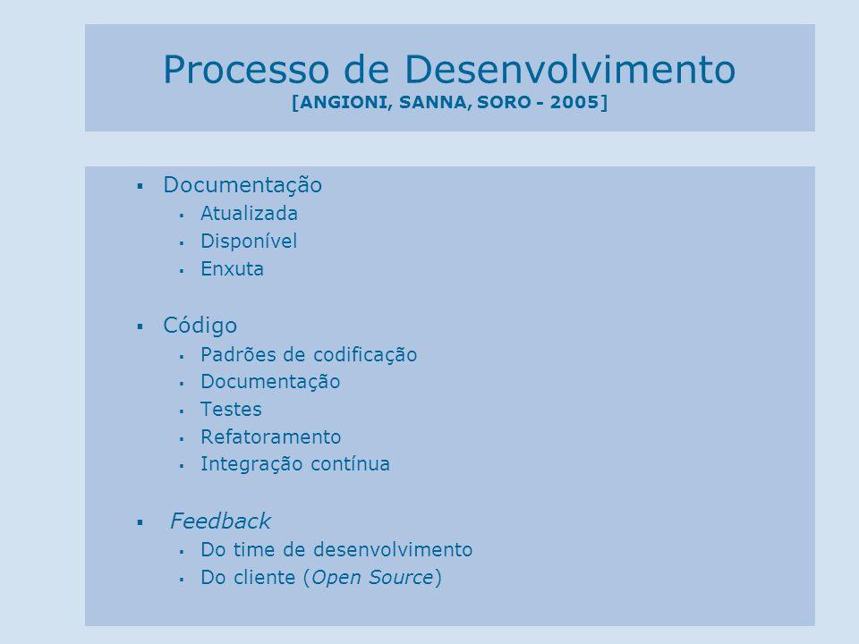 Processo de Desenvolvimento [ANGIONI, SANNA, SORO - 2005]